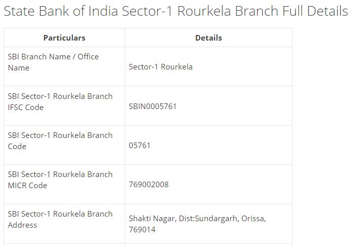 IFSC Code for SBI Sector-1 Rourkela Branch