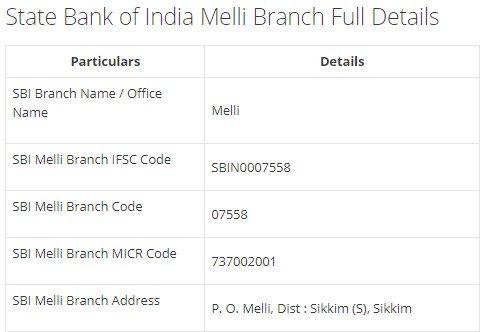 IFSC Code for SBI Melli Branch width=728