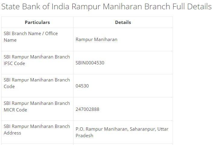 IFSC Code for SBI Rampur Maniharan Branch