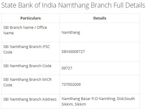 IFSC Code for SBI Namthang Branch width=728