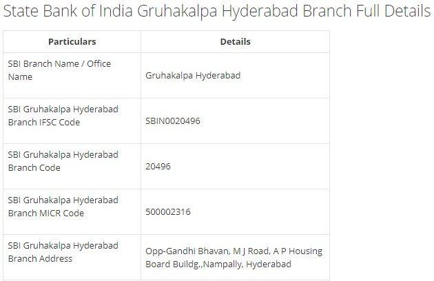 IFSC Code for SBI Gruhakalpa Hyderabad Branch