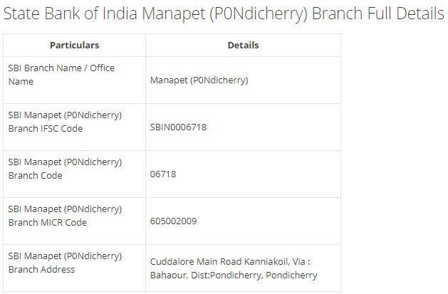 IFSC Code for SBI Manapet (P0Ndicherry) Branch width=728