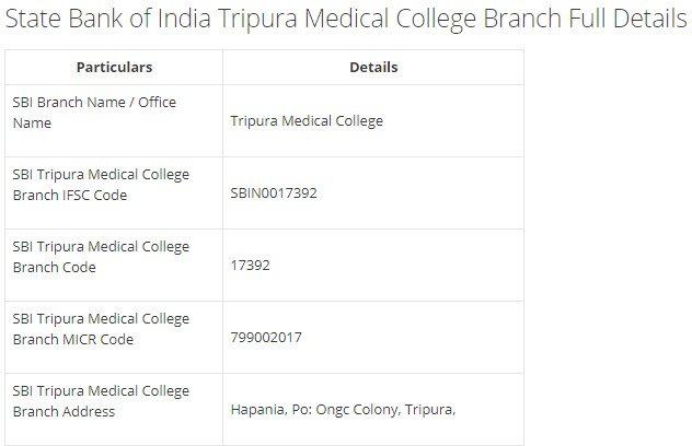 IFSC Code for SBI Tripura Medical College Branch width=728