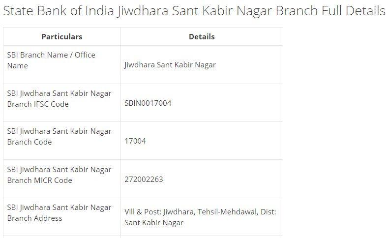 IFSC Code for SBI Jiwdhara Sant Kabir Nagar Branch