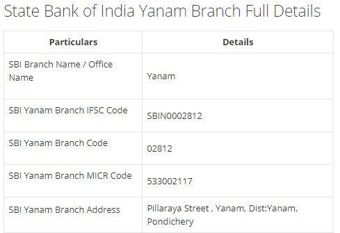 IFSC Code for SBI Yanam Branch width=728