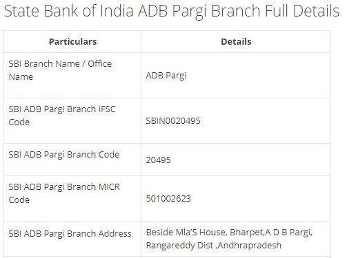 IFSC Code for SBI ADB Pargi Branch