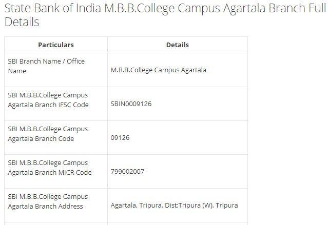 IFSC Code for SBI M.B.B.College Campus Agartala Branch width=728
