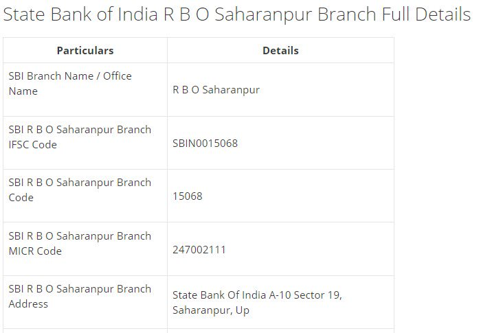 IFSC Code for SBI R B O Saharanpur Branch