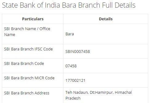 IFSC Code for SBI Bara Branch