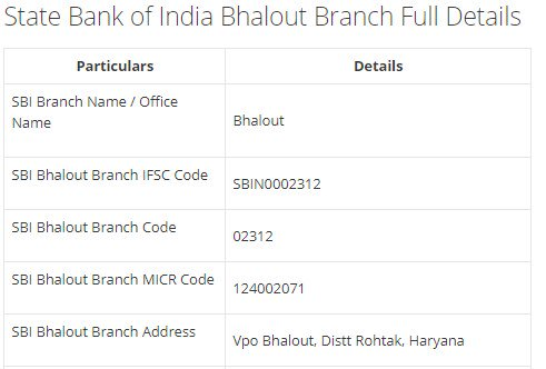 IFSC Code for SBI Bhalout Branch