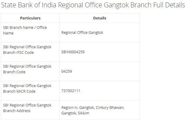 IFSC Code for SBI Regional Office Gangtok Branch width=728