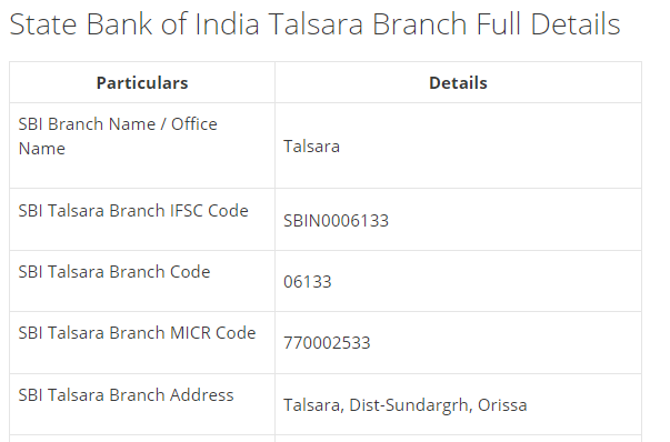 IFSC Code for SBI Talsara Branch