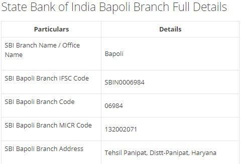 IFSC Code for SBI Bapoli Branch