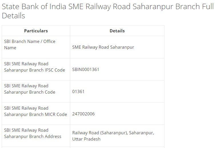IFSC Code for SBI SME Railway Road Saharanpur Branch