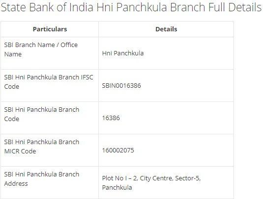 IFSC Code for SBI Hni Panchkula Branch