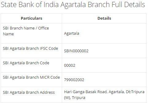 IFSC Code for SBI Agartala Branch width=728