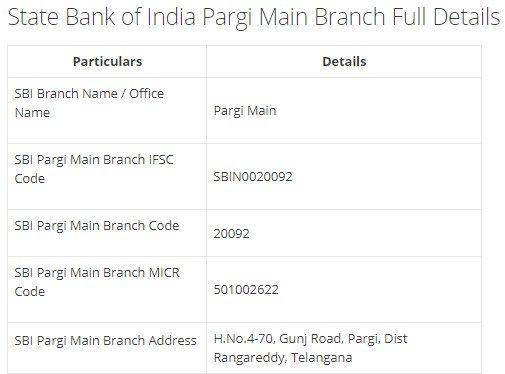 IFSC Code for SBI Pargi Main Branch