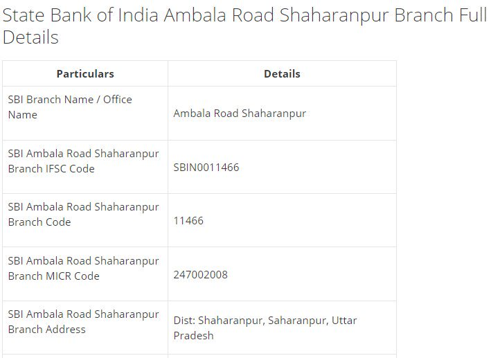 IFSC Code for SBI Ambala Road Shaharanpur Branch