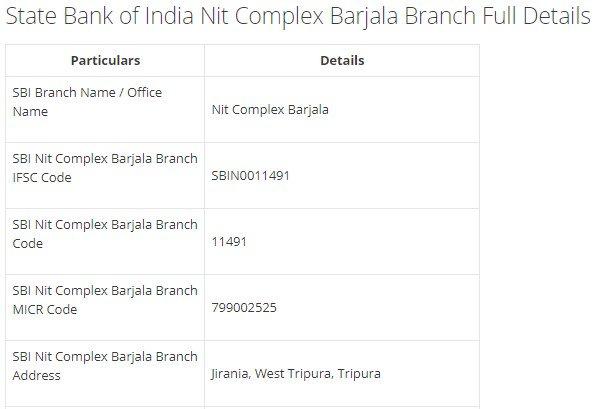 IFSC Code for SBI Nit Complex Barjala Branch width=728