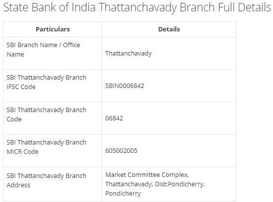 IFSC Code for SBI Thattanchavady Branch width=728