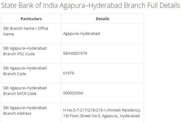 IFSC Code for SBI Agapura--Hyderabad Branch