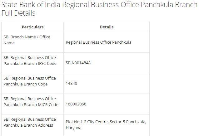 IFSC Code for SBI Regional Business Office Panchkula Branch