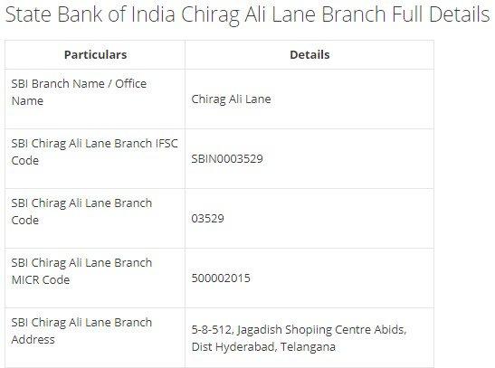 IFSC Code for SBI Chirag Ali Lane Branch