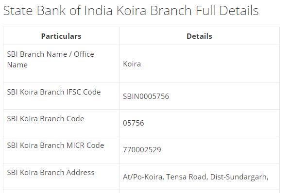 IFSC Code for SBI Koira Branch