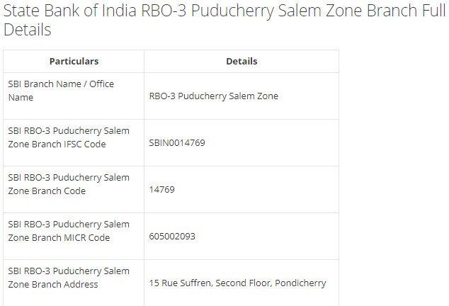 IFSC Code for SBI RBO-3 Puducherry Salem Zone Branch width=728