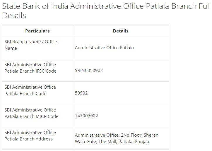 IFSC Code for SBI Administrative Office Patiala Branch