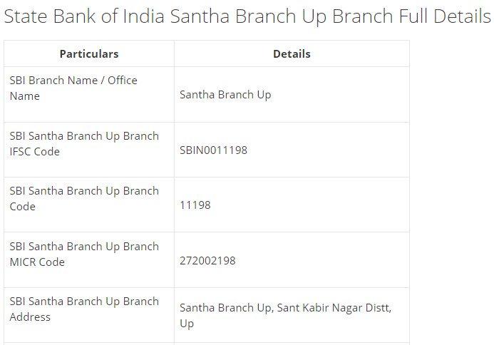IFSC Code for SBI Santha Branch Up Branch
