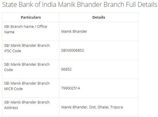 IFSC Code for SBI Manik Bhander Branch width=728