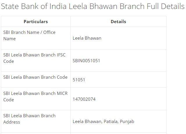 IFSC Code for SBI Leela Bhawan Branch