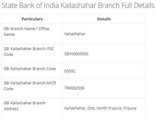 IFSC Code for SBI Kailashahar Branch width=728