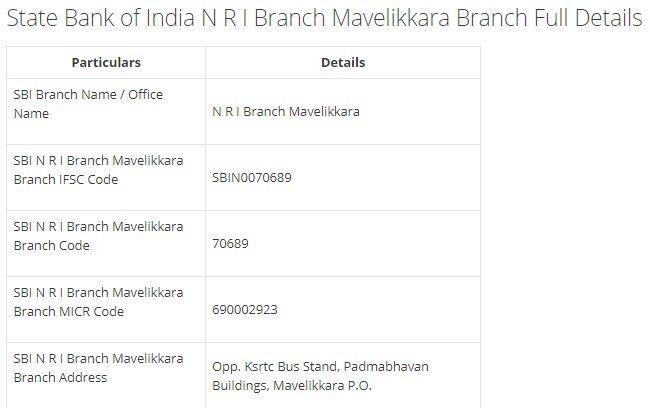 IFSC Code for SBI N R I Branch Mavelikkara Branch width=728