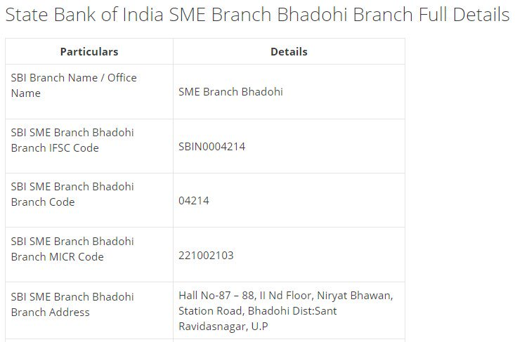 IFSC Code for SBI SME Branch Bhadohi Branch