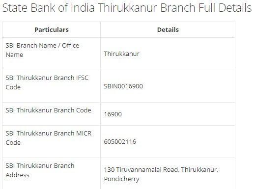 IFSC Code for SBI Thirukkanur Branch width=728