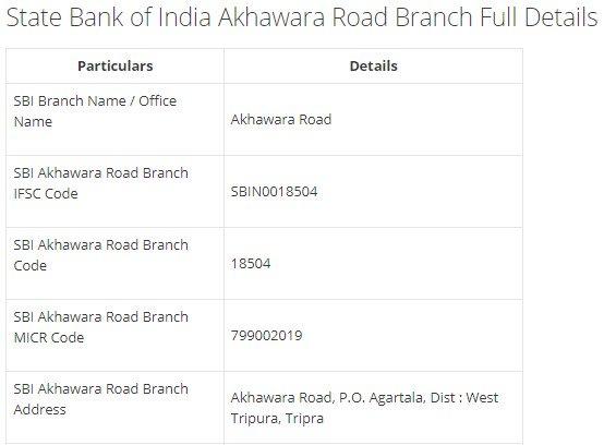 IFSC Code for SBI Akhawara Road Branch width=728