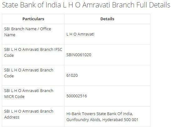 IFSC Code for SBI L H O Amravati Branch
