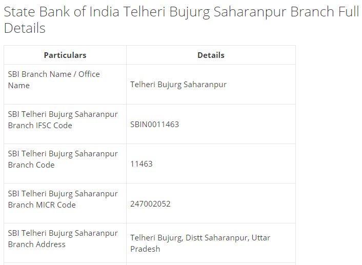 IFSC Code for SBI Telheri Bujurg Saharanpur Branch