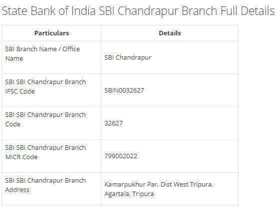 IFSC Code for SBI SBI Chandrapur Branch width=728