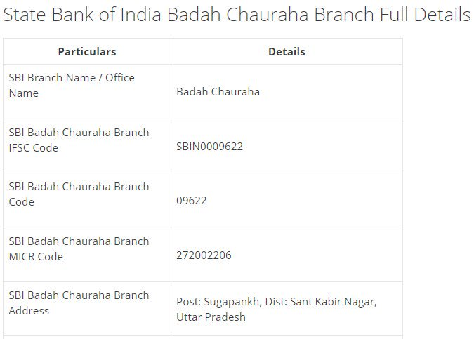 IFSC Code for SBI Badah Chauraha Branch