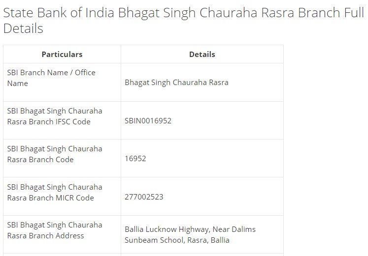 IFSC Code for SBI Bhagat Singh Chauraha Rasra Branch