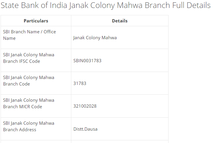 IFSC Code for SBI Janak Colony Mahwa Branch