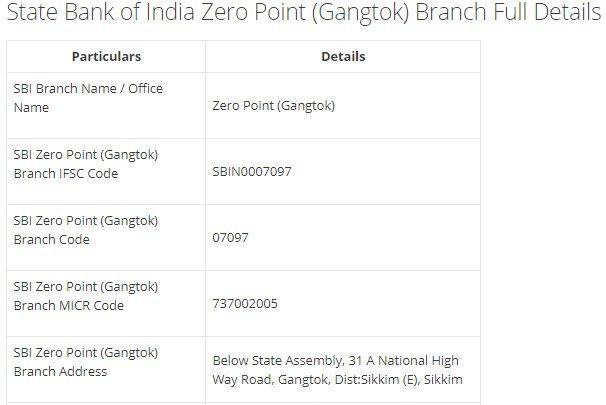 IFSC Code for SBI Zero Point (Gangtok) Branch width=728