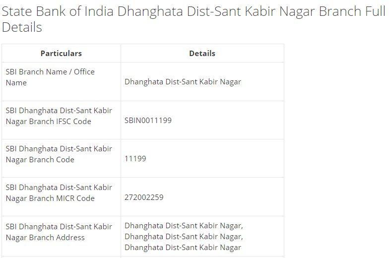 IFSC Code for SBI Dhanghata Dist-Sant Kabir Nagar Branch