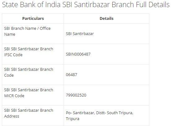 IFSC Code for SBI SBI Santirbazar Branch width=728