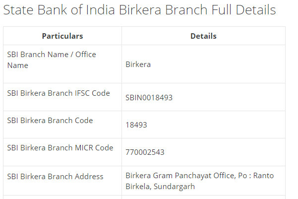 IFSC Code for SBI Birkera Branch