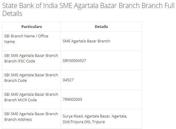 IFSC Code for SBI SME Agartala Bazar Branch Branch width=728