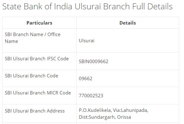 IFSC Code for SBI Ulsurai Branch